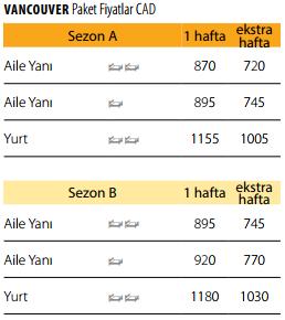 Sprachcaffe Vancouver Yaz Okulu Fiyat listesi