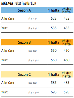 Sprachcaffe Malaga Yaz Okulu Fiyatları