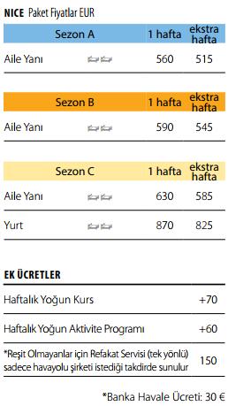 Sprachcaffe Nice Yaz Okulu Fiyat Listesi