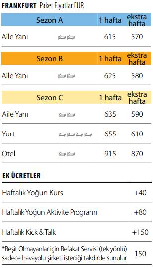 Sprachcaffe Frankfurt Yaz Okulu Fiyat Listesi